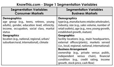 Stage 1 Market Segmentation